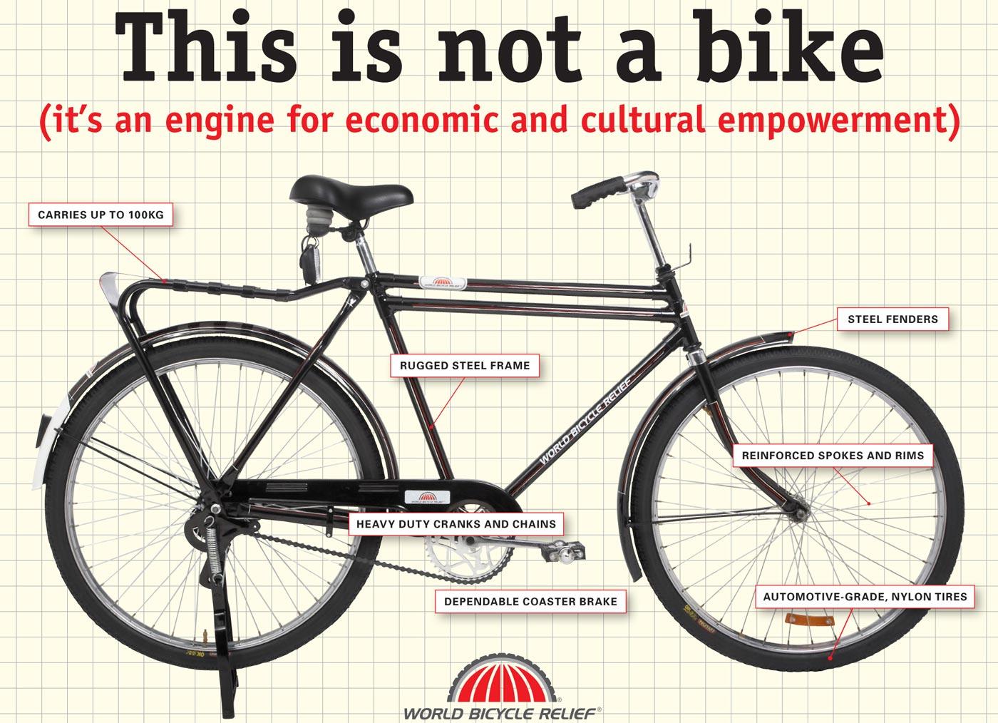 WBR-bike-web